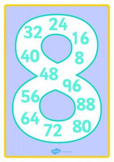 tablas de multiplicar formato llavero pdf