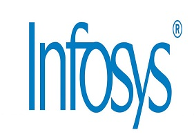 Infosys CoffeeScript Recently Asked Interview Questions Answer
