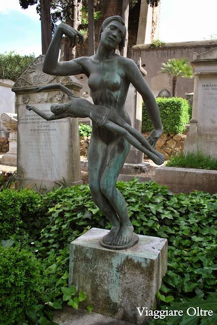 Cimitero Acattolico di Roma tombe