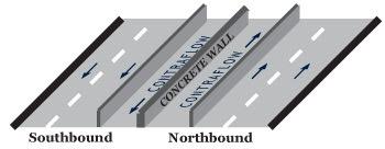 Zonasi Contraflow