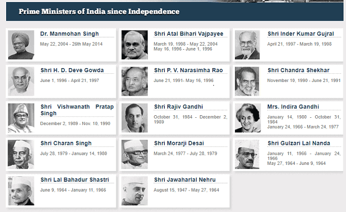list-of-pm-of-india