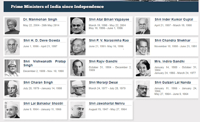 Prime Minister of India I List of PM of India I भारत के प्रधानमंत्री की सूची