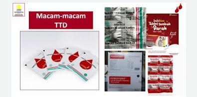 aneka Tablet Tambah Darah
