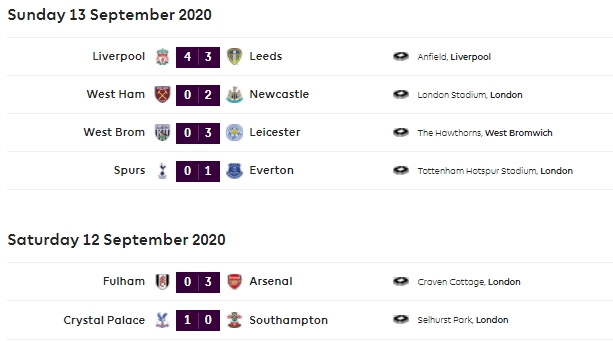 latest epl result session 2021