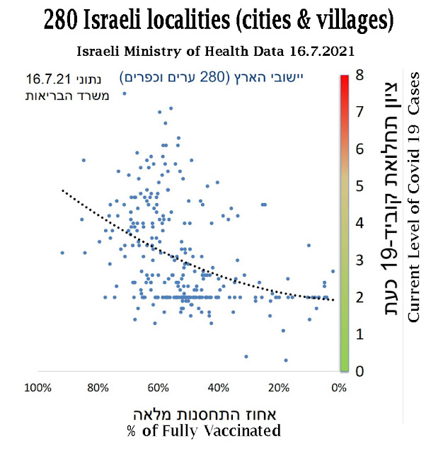 Israelvacc3.jpg