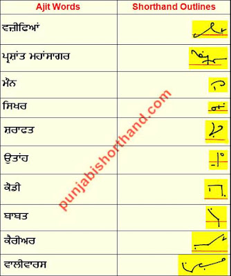 10-october-2020-ajit-shorthand-outlines