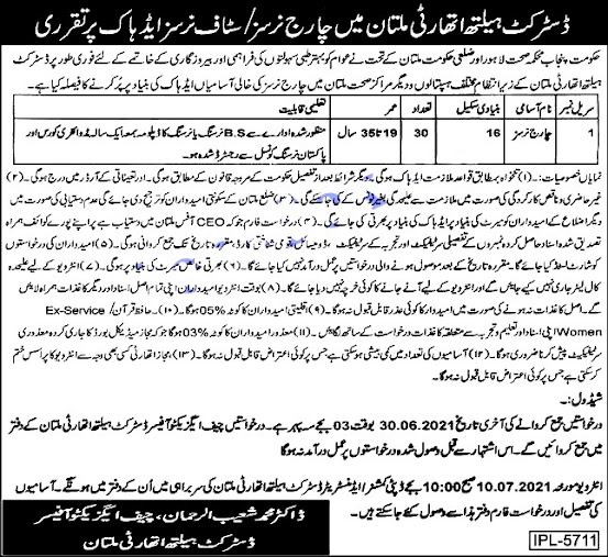 Latest New Jobs in District Health Authority DHA 2021
