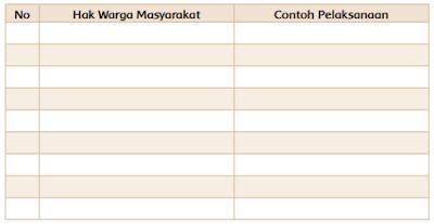 Tabel hak warga masyarakat dan contoh pelaksanaannya www.simplenews.me
