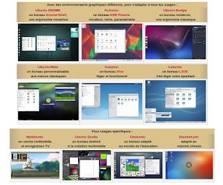 ubuntu téléchargement