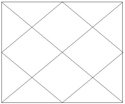 Kundali Blank