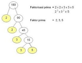 Faktor 180