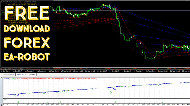 Free Download Forex EA-Robot-Forex Trading