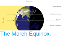 http://sciencythoughts.blogspot.com/2020/03/the-march-equinox.html