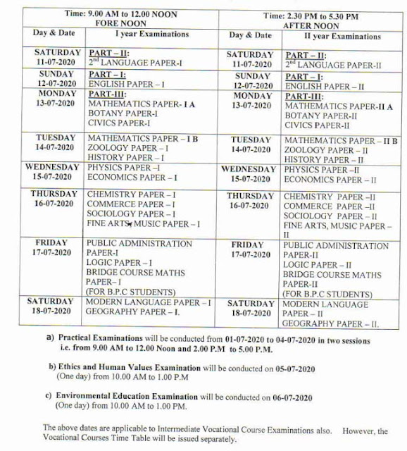 AP Inter Advanced Supplementary Exam Time Table July 2020