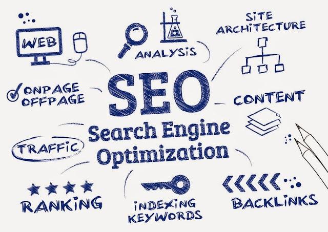 طريقة إضافة موقعك إلي أكثر من 20 ألف دليل مواقع بسرعة وكسب باك لينك وتصدر نتائج البحث مجاناً