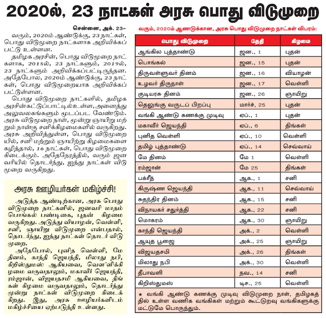 Tamil Nadu Government Public Holidays 2020 - Complete List