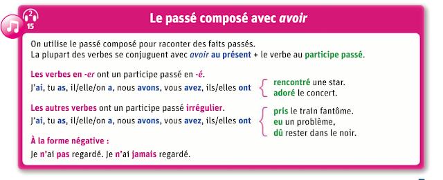 Passé composé - Passé composé z czasownikiem avoir 1 - Francuski przy kawie