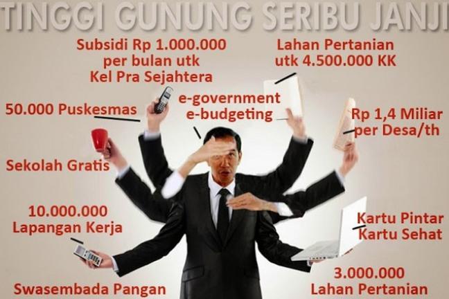 66 Janji Jokowi Saat Kampanye Pilres 2014
