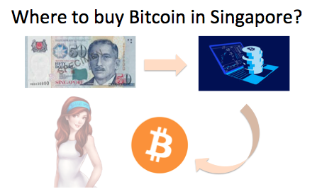 how to make money from crypto arbitrage how to trade bitcoin in singapore