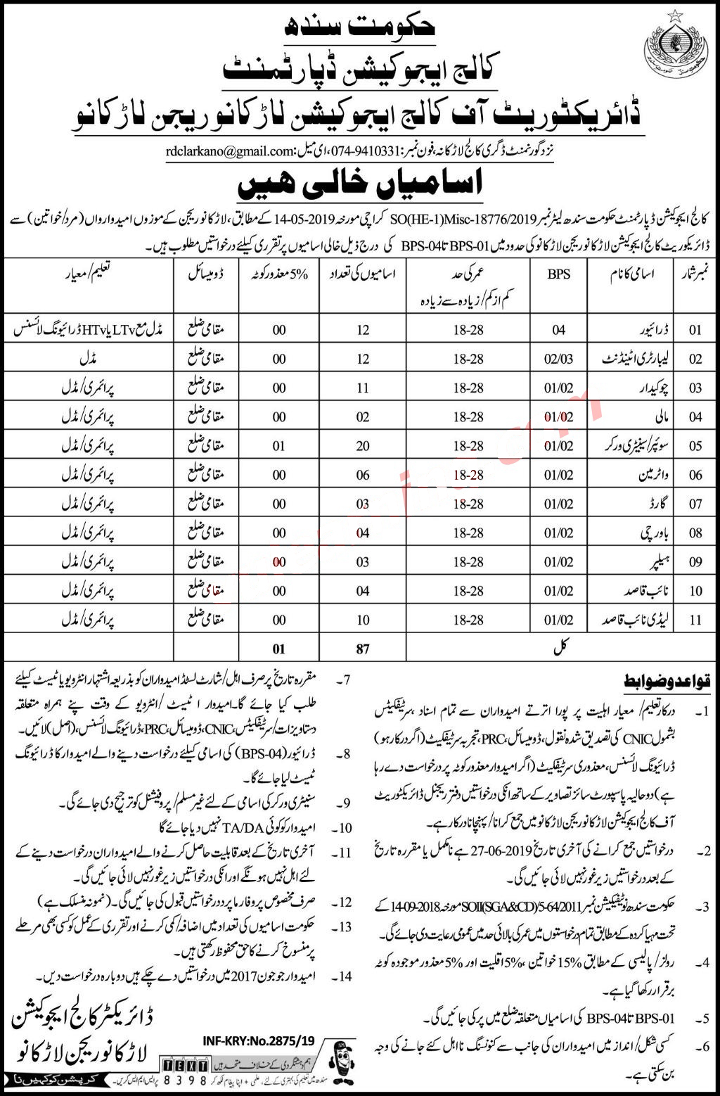 Regional Director Colleges, Larkana Sindh Jobs 2019