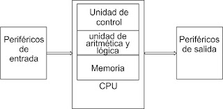 Concepto Básicos de Windows 8