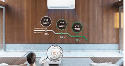 Ketahui, Inilah 5 Cara Hemat Listrik AC Rumah agar Tidak Boros