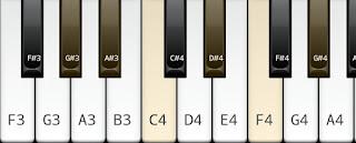 G# or A flat pentatonic scale