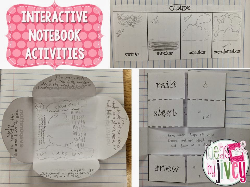 Weather interactive notebook activities with Ideas by Jivey.