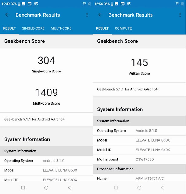 Benchmark Geekbench 5 Luna X Prime