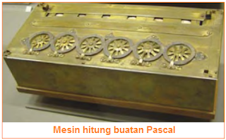 Mesin hitung buatan Pascal