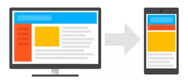 blogger reponsive web