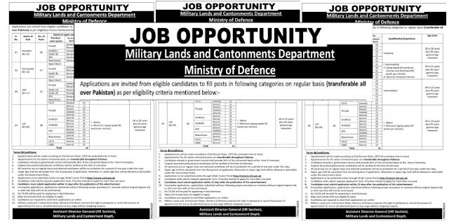 Military Lands And Cantoments Department Ministry Of Defense ( 66 Vacancies)