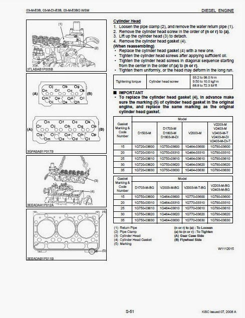 MANUALES DE MAQUINARIA PESADA: MANUAL KUBOTA V2203.