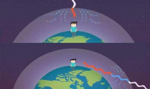 Gelombang Cahaya Sampai di Bumi