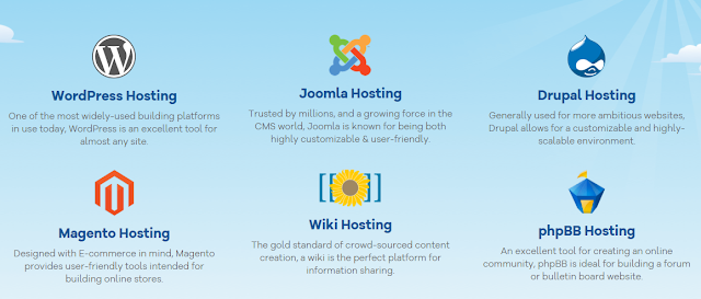 The Cheapest And Best Web Hosting Service Provider 2020