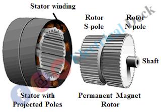 Hybrid Stepper Motor