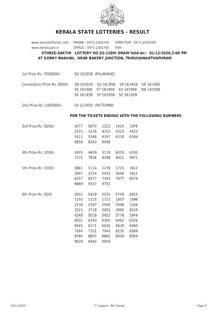 KERALA LOTTERY OFFICIAL RESULT DATED ON 01.12.2020 STHREE SAKTHI PART-1