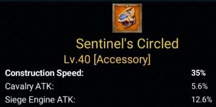 Gear Laju Pembangunan Terbaik - Sentinel's Circled