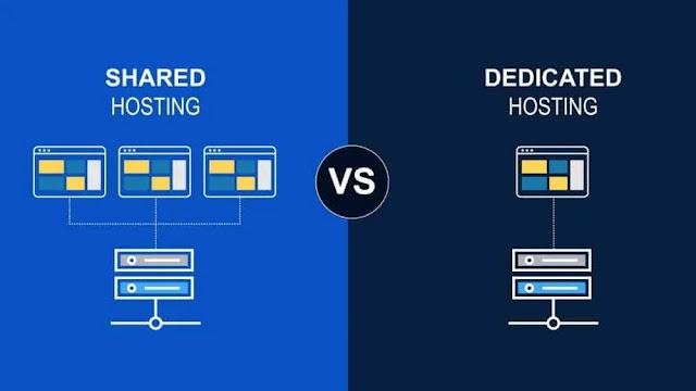 Shared Hosting, Dedicated Hosting, Web Hosting, Web Hosting Reviews, Compare Web Hosting