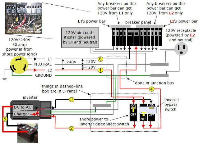 Electrical And Electronics Engineering  The Ac Wiring And
