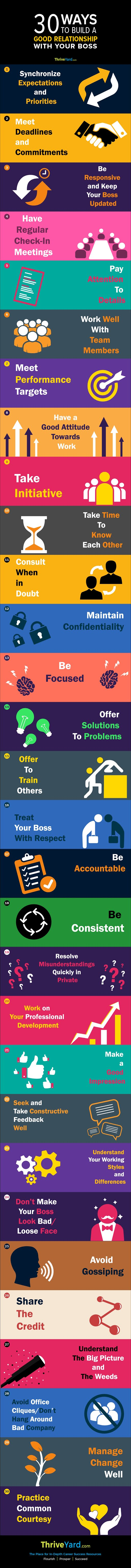30 Ways To Build A Good Relationship With Your Boss #infographic