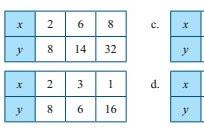 Soal dan Jawaban Ayo Kita berlatih 5.5 Perbandingan Berbalik nilai Matematika kelas 7