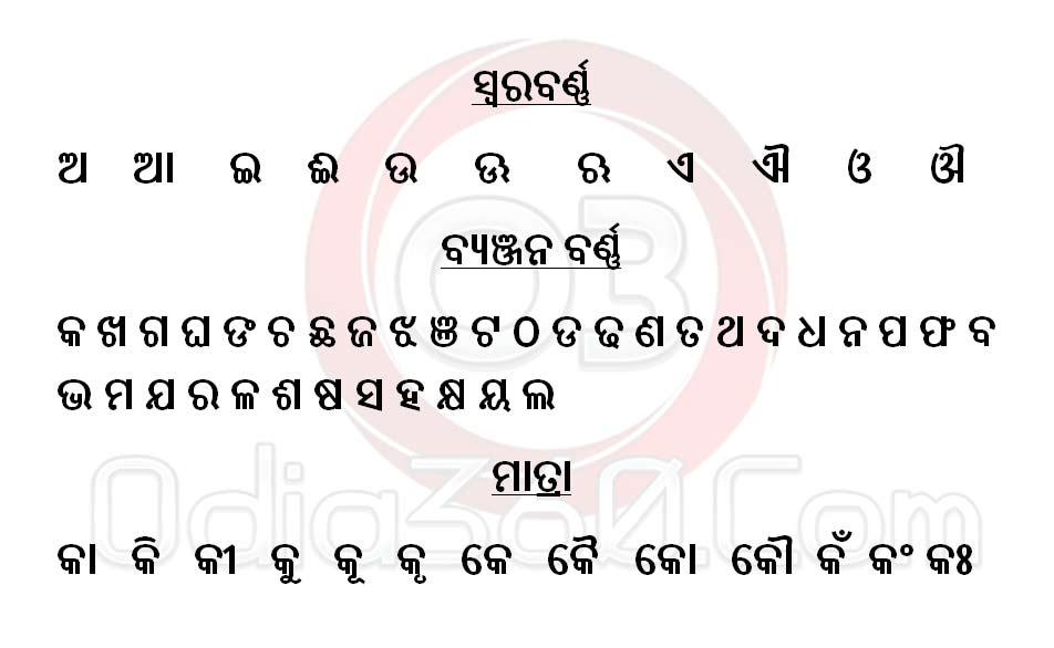 Learn Odia Letter