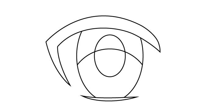 Area atas mata anime wanita