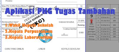 Aplikasi PKG Wakil Kepala Sekolah Excel