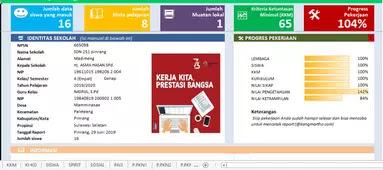 Aplikasi rapor SD Kls 1 sd 6 K13  Semester 1