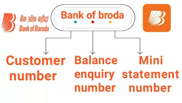 Bank of baroda customer care number- बैंक ऑफ बडौ़दा कस्टमर केअर नंबर