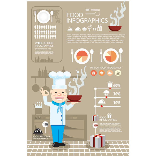 Free Vector World Food Infographics