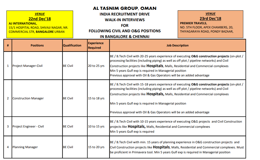 Huge Vacancy In Various Potion for B Tech & Diploma Holders (AL