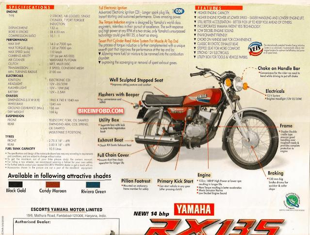 Yamaha rx 135 infographics